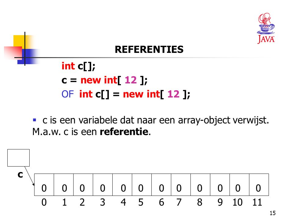 REFERENTIES int c[]; c = new int[ 12 ]; OF int c[] = new int[ 12 ];
